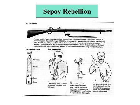 Sepoy Rebellion. Reading Summary: Mutiny of 1857.