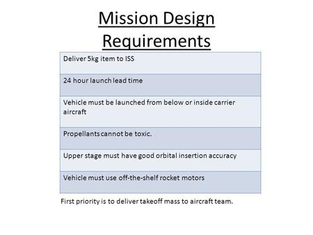 Mission Design Requirements First priority is to deliver takeoff mass to aircraft team. Deliver 5kg item to ISS 24 hour launch lead time Vehicle must be.