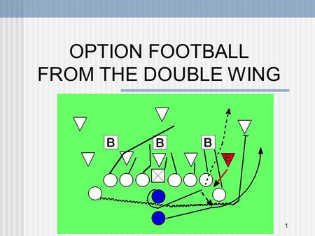 1 OPTION FOOTBALL FROM THE DOUBLE WING. 2 Introduction An opportunity to expand your offensive system with a unique play Option adds a new dimension to.
