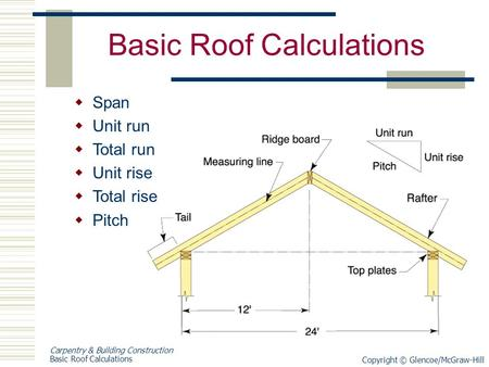 Basic Roof Calculations