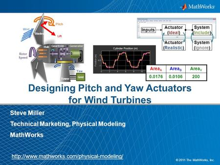 1 © 2011 The MathWorks, Inc. Designing Pitch and Yaw Actuators for Wind Turbines Steve Miller Technical Marketing, Physical Modeling MathWorks Area A Area.