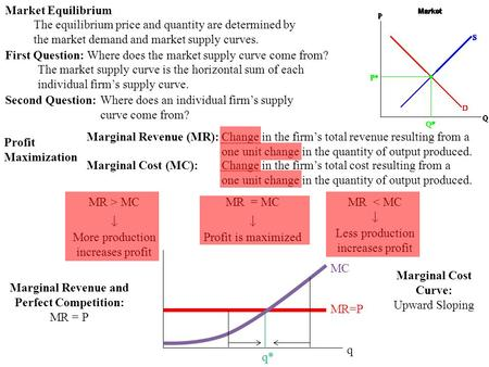MR=P MC Market Equilibrium The equilibrium price and quantity are determined by the market demand and market supply curves. First Question: Where does.