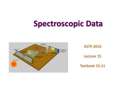 Spectroscopic Data ASTR 3010 Lecture 15 Textbook Ch.11.