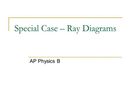 "Special Case – Ray Diagrams AP Physics B. What if the object is ON ""f "" ? ff Principal axis f C If the object is ON the focal point, no image is produced."