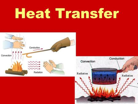 Heat Transfer. Heat transfer Everything is made of molecules. When molecules gain energy they move faster and create more heat. (The faster the molecules.
