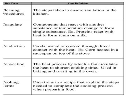 2.05 Understand procedures, equipment and cooking methods in food preparation.