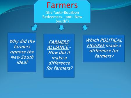 "Farmers (the ""anti-Bourbon Redeemers…anti-New South"") FARMERS' ALLIANCE – How did it make a difference for farmers? Which POLITICAL FIGURES made a difference."