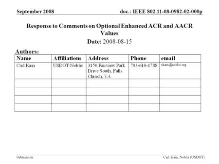Doc.: IEEE 802.11-08-0982-02-000p Submission September 2008 Carl Kain, Noblis (USDOT) Response to Comments on Optional Enhanced ACR and AACR Values Date: