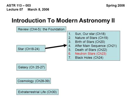ASTR 113 – 003 Spring 2006 Lecture 07 March 8, 2006 Review (Ch4-5): the Foundation Galaxy (Ch 25-27) Cosmology (Ch28-39) Introduction To Modern Astronomy.