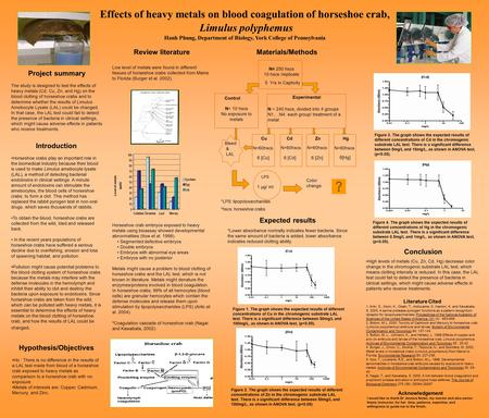 Effects of heavy metals on blood coagulation of horseshoe crab, Limulus polyphemus Hanh Phung, Department of Biology, York College of Pennsylvania Introduction.
