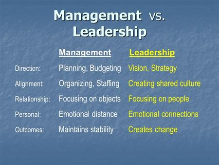 Management Leadership Direction: Planning, Budgeting Vision, Strategy Alignment: Organizing, Staffing Creating shared culture Relationship: Focusing on.