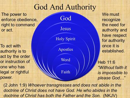God Jesus Holy Spirit Apostles Word Faith God And Authority (2 John 1:9) Whoever transgresses and does not abide in the doctrine of Christ does not have.