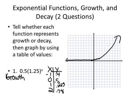 Exponential Functions, Growth, and Decay (2 Questions) Tell whether each function represents growth or decay, then graph by using a table of values: 1.
