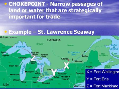 Example – St. Lawrence Seaway Z X Y X = Fort Wellington Y = Fort Erie