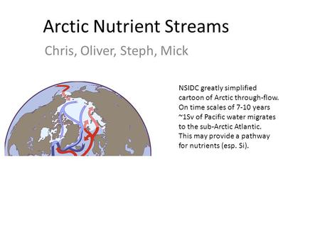 Arctic Nutrient Streams Chris, Oliver, Steph, Mick NSIDC greatly simplified cartoon of Arctic through-flow. On time scales of 7-10 years ~1Sv of Pacific.
