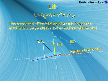 LiftLift The component of the total aerodynamic force of an airfoil that is perpendicular to the resultant relative wind The component of the total aerodynamic.