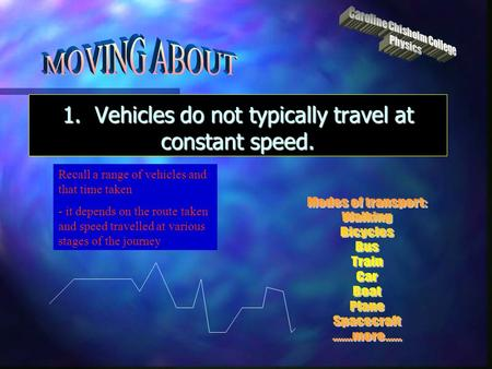 1. Vehicles do not typically travel at constant speed. Recall a range of vehicles and that time taken - it depends on the route taken and speed travelled.