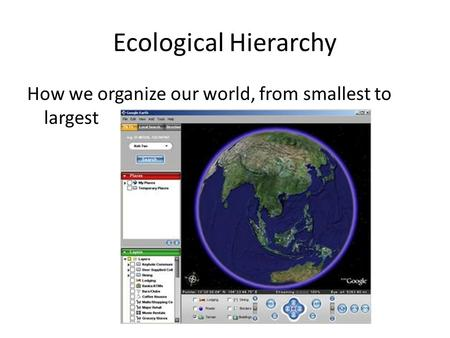 Ecological Hierarchy How we organize our world, from smallest to largest.