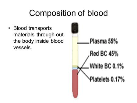 Composition of blood Blood transports materials through out the body inside blood vessels.