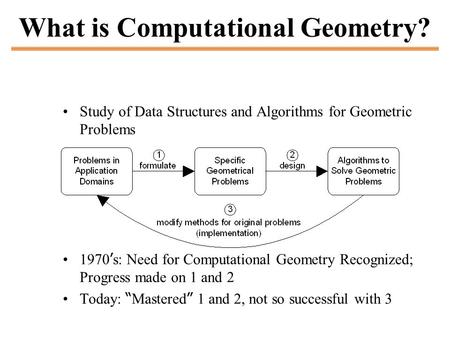 pdf Software Ergonomie '93: Von der