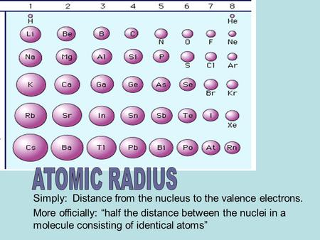 "ATOMIC RADIUS Simply: Distance from the nucleus to the valence electrons. More officially: ""half the distance between the nuclei in a molecule consisting."