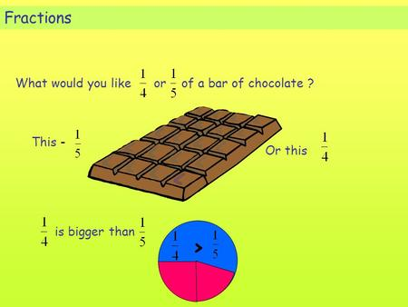 Fractions What would you like or of a bar of chocolate ? is bigger than > This - Or this.