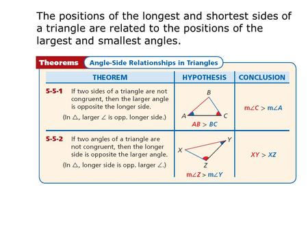 The positions of the longest and shortest sides of a triangle are related to the positions of the largest and smallest angles.
