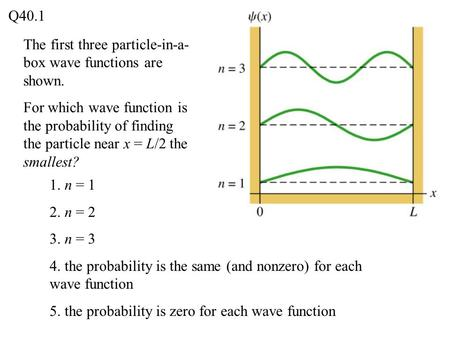 The first three particle-in-a- box wave functions are shown. For which wave function is the probability of finding the particle near x = L/2 the smallest?