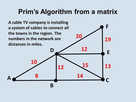 Prim's Algorithm from a matrix A cable TV company is installing a system of cables to connect all the towns in the region. The numbers in the network are.