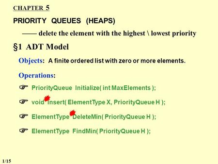 CHAPTER 5 PRIORITY QUEUES (HEAPS) §1 ADT Model Objects: A finite ordered list with zero or more elements. Operations:  PriorityQueue Initialize( int.