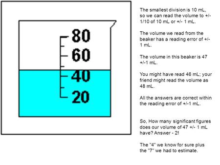 The smallest division is 10 mL, so we can read the volume to +/- 1/10 of 10 mL or +/- 1 mL. The volume we read from the beaker has a reading error of +/-