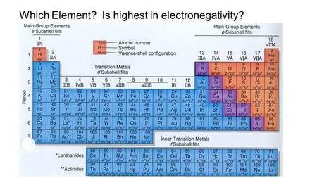 Which Element? Is highest in electronegativity?. Which Element? Is lowest in electronegativity?