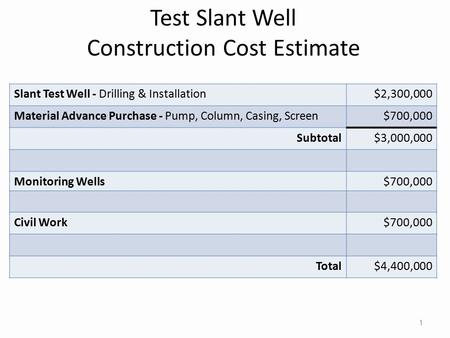 Test Slant Well Construction Cost Estimate 1 Slant Test Well - Drilling & Installation$2,300,000 Material Advance Purchase - Pump, Column, Casing, Screen$700,000.