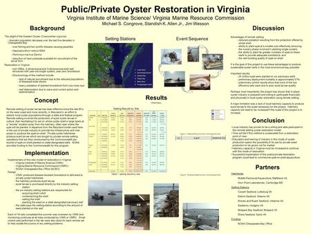 Public/Private Oyster Restoration in Virginia Virginia Institute of Marine Science/ Virginia Marine Resource Commission Michael S. Congrove, Standish K.