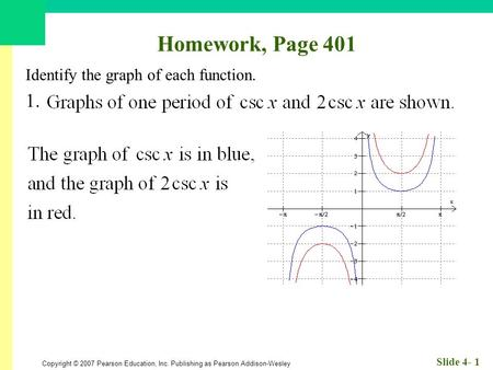Copyright © 2007 Pearson Education, Inc. Publishing as Pearson Addison-Wesley Slide 4- 1 Homework, Page 401 Identify the graph of each function. 1.