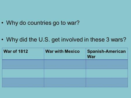 Why do countries go to war? Why did the U.S. get involved in these 3 wars? War of 1812War with MexicoSpanish-American War.