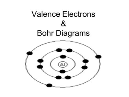Valence Electrons & Bohr Diagrams. Atomic Structure Atoms have a nucleus that contains Protons and Neutrons Electrons are contained in shells that surround.