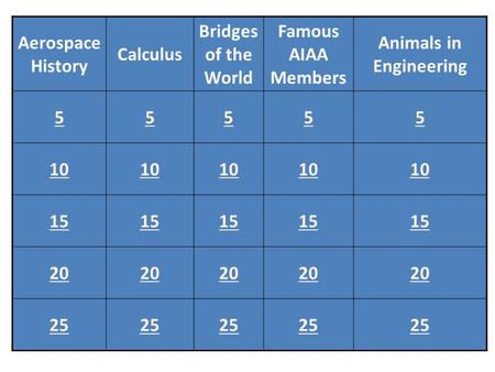 Aerospace History Calculus Bridges of the World Famous AIAA Members Animals in Engineering 55555 10 15 20 25.