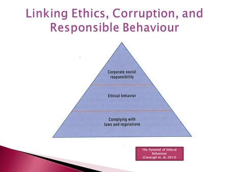 Linking Ethics, Corruption, and Responsible Behaviour