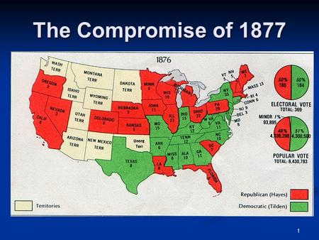 1 The Compromise of 1877. 2 The Presidential Nominees of 1876 The Centennial presidential election of 1876 sparked a fire of controversy. The Centennial.