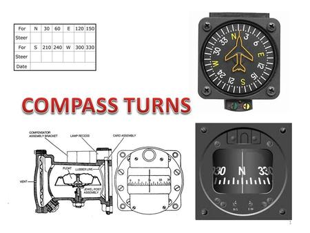 COMPASS TURNS.