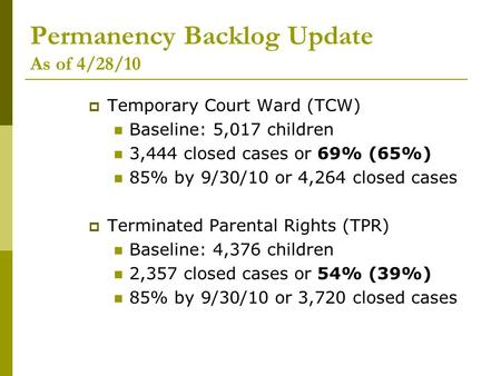 Permanency Backlog Update As of 4/28/10  Temporary Court Ward (TCW) Baseline: 5,017 children 3,444 closed cases or 69% (65%) 85% by 9/30/10 or 4,264 closed.