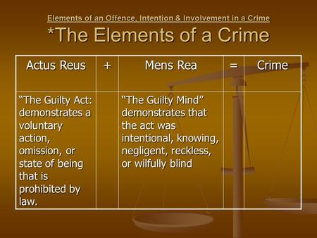 "Elements of an Offence, Intention & Involvement in a Crime *The Elements of a Crime Actus Reus + Mens Rea =Crime ""The Guilty Act: demonstrates a voluntary."