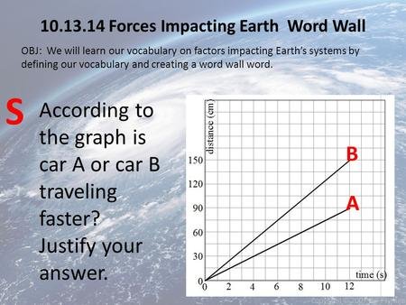 10.13.14 Forces Impacting Earth Word Wall OBJ: We will learn our vocabulary on factors impacting Earth's systems by defining our vocabulary and creating.