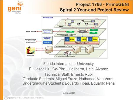 Sponsored by the National Science Foundation Project 1766 - PrimoGENI Spiral 2 Year-end Project Review Florida International University PI: Jason Liu;