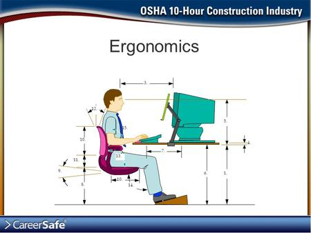 Ergonomics 5. 3. 1. 7. 14. 10. 11. 9. 12. 13. 15. 8. 6. 4. INSTRUCTOR'S NOTES: This presentation is designed to assist trainers conducting OSHA 10-hour.