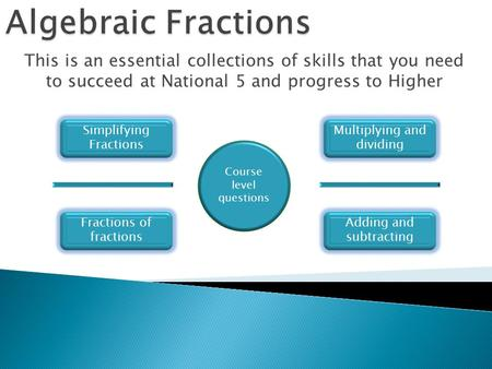 This is an essential collections of skills that you need to succeed at National 5 and progress to Higher Simplifying Fractions Fractions of fractions Multiplying.