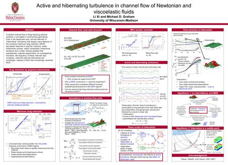 Active and hibernating turbulence in channel flow of Newtonian and viscoelastic fluids Li Xi and Michael D. Graham University of Wisconsin-Madison Turbulent.