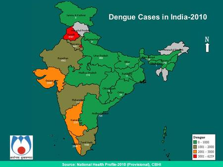 Dengue Cases in India-2010 N Source: National Health Profile-2010 (Provisional), CBHI.