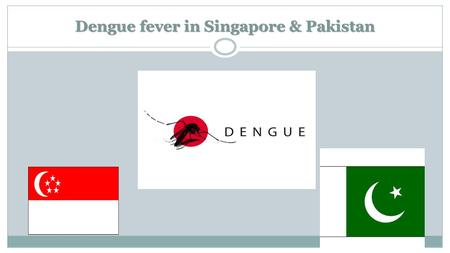 Dengue fever in Singapore & Pakistan. Introduction The most common mosquito-borne viral disease in the world Caused by a virus transmitted by the Aedes.